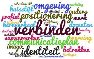 wordcloud scholen